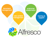 Content Management Systems Reviews - Alfresco